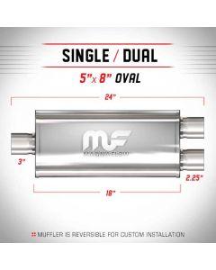 """Magnaflow split silencer 3"""" - 2 x 2.25"""""""
