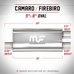 "Silencer 2.5"" - 2 x 2.25"" Camaro style"