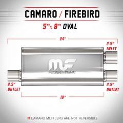 """Äänenvaimennin Camaro 2,5"""" -tupla 2,5"""""""